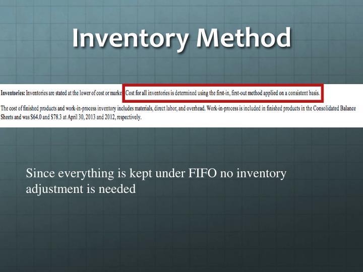 Inventory Method