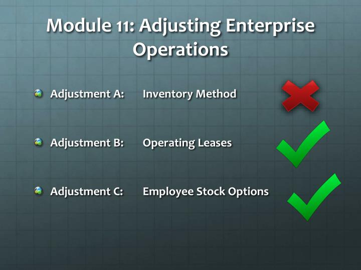 Module 11: Adjusting Enterprise Operations