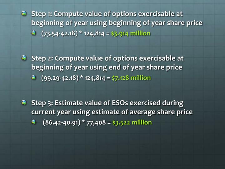 Step 1: Compute value of options exercisable at beginning of year using beginning of year share price