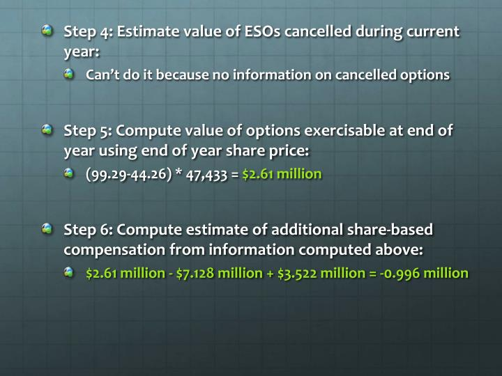Step 4: Estimate value of ESOs cancelled during current year: