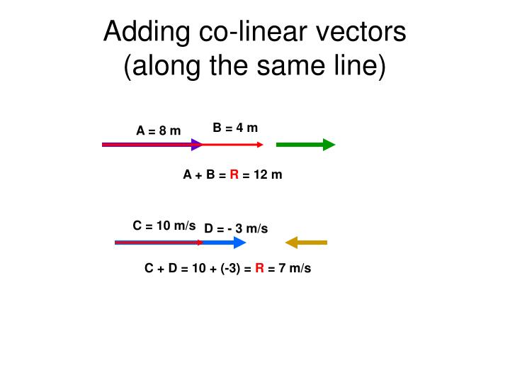Adding co-linear vectors