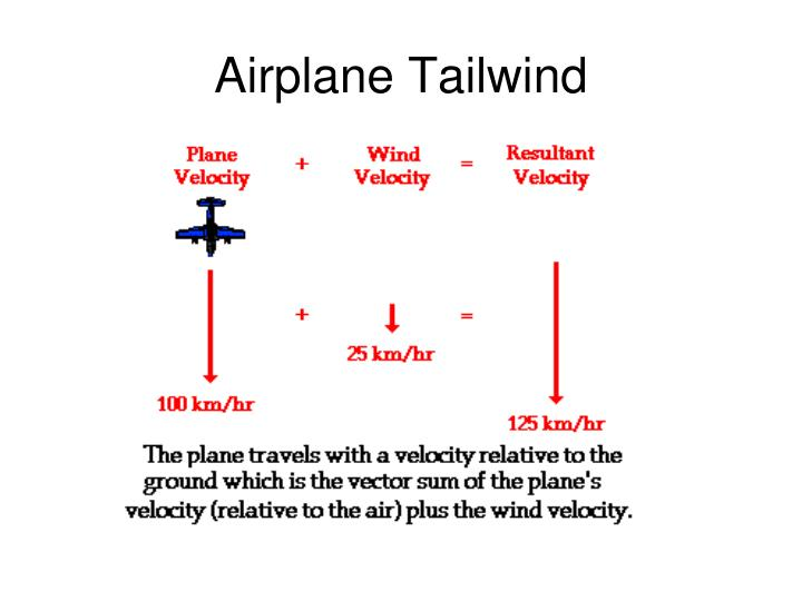 Airplane Tailwind