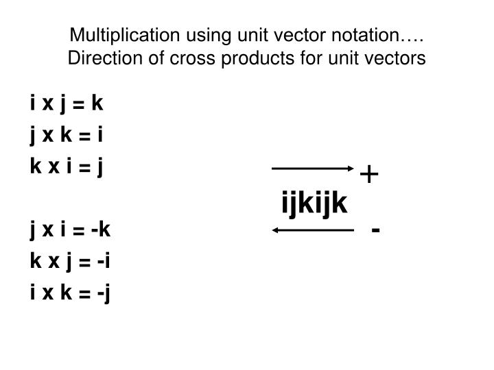 Multiplication using unit vector notation….