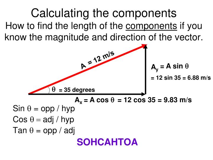 Calculating the components