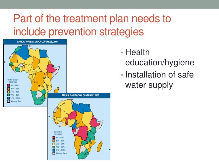 Part of the treatment plan needs to include prevention strategies