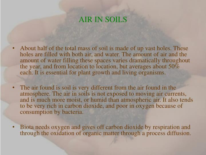 AIR IN SOILS