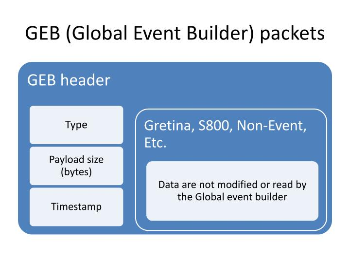 GEB (Global Event Builder) packets