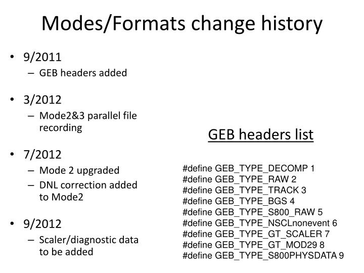 Modes/Formats change history