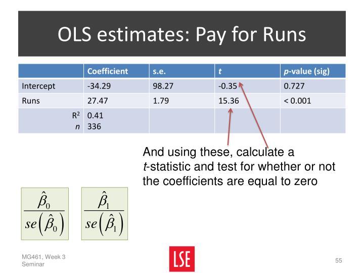 OLS estimates: Pay for Runs