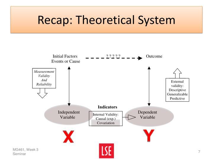 Recap: Theoretical System
