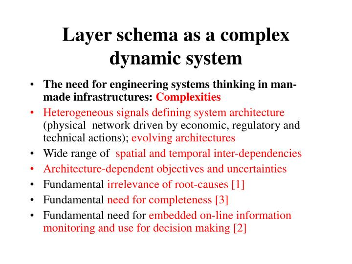 Layer schema as a complex dynamic system