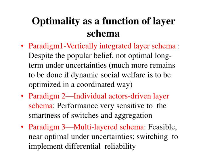 Optimality as a function of layer schema