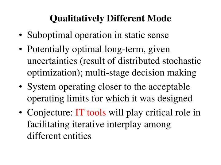 Qualitatively Different Mode