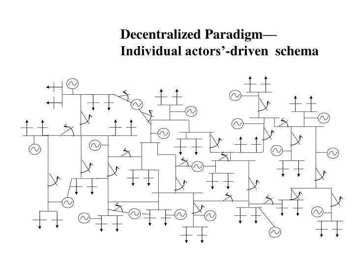Decentralized Paradigm—