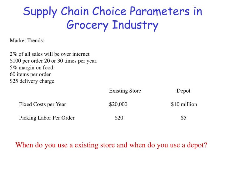 Supply Chain Choice Parameters in Grocery Industry