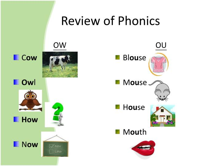 Review of Phonics