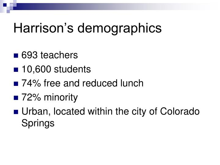 Harrison s demographics