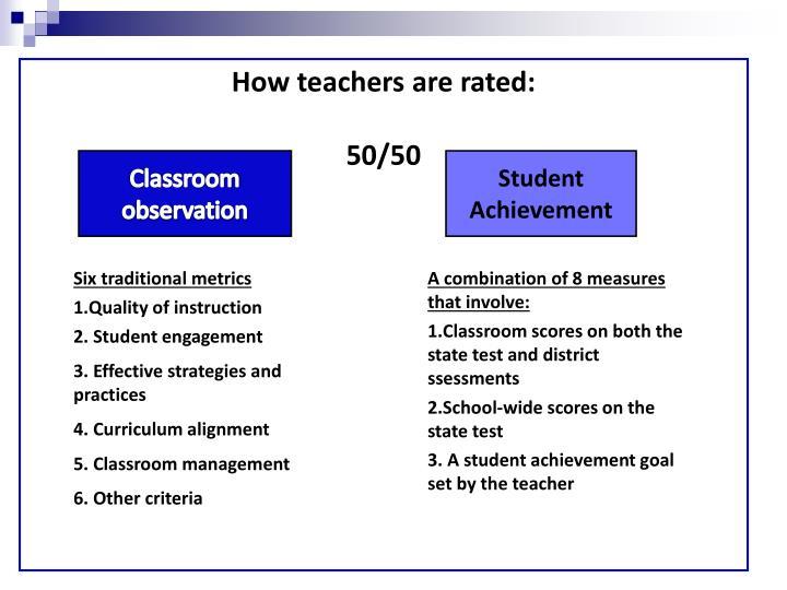 Classroom observation