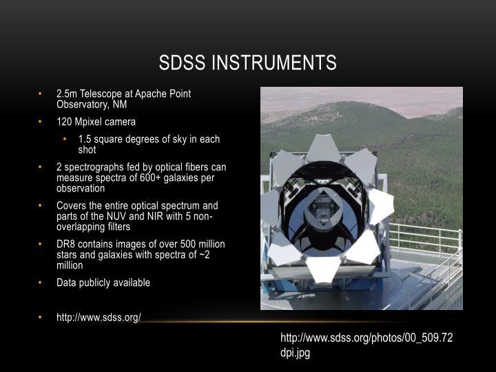 SDSS Instruments