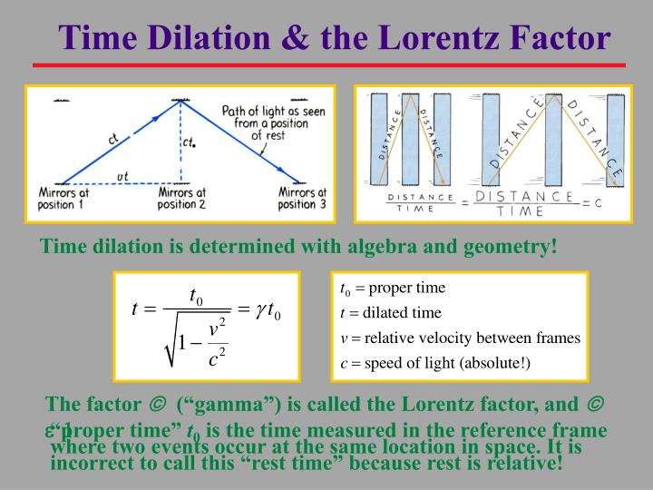 Time Dilation & the Lorentz Factor