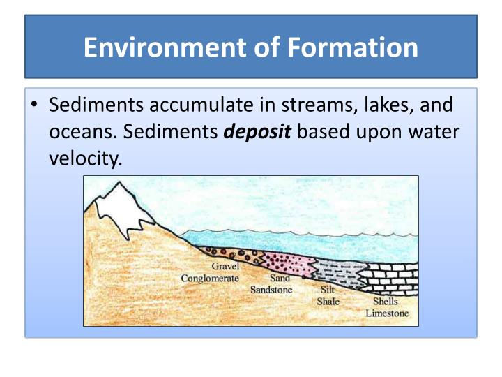 Environment of Formation
