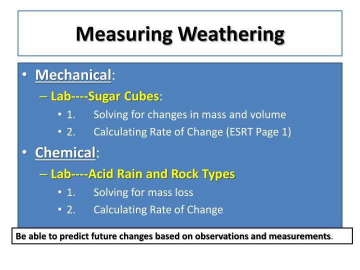 Measuring Weathering