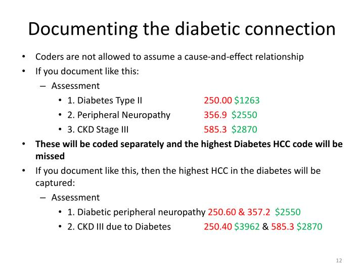 Documenting the diabetic connection