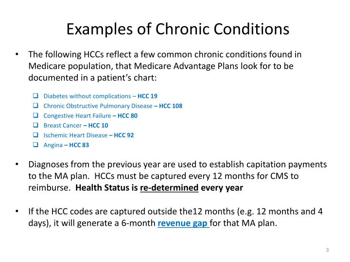 Examples of Chronic Conditions