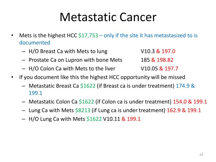 Metastatic Cancer