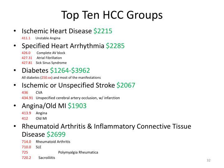 Top Ten HCC Groups