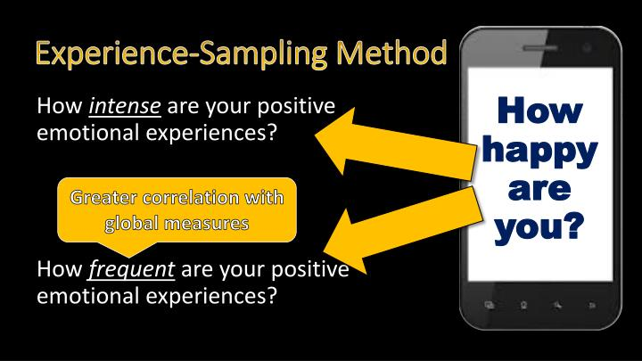Experience-Sampling Method