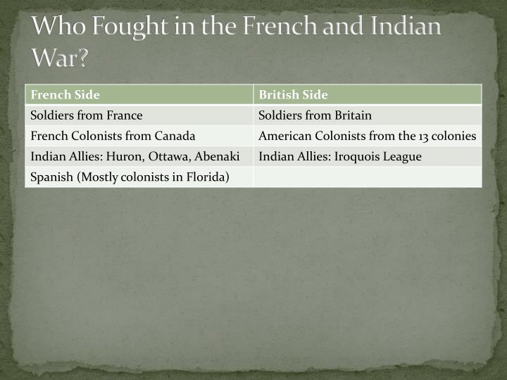 Who Fought in the French and Indian War?