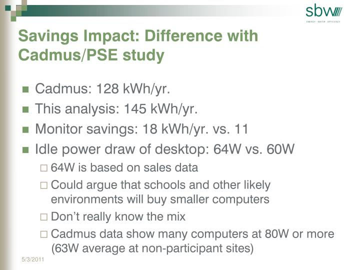 Savings Impact: Difference with Cadmus/PSE study