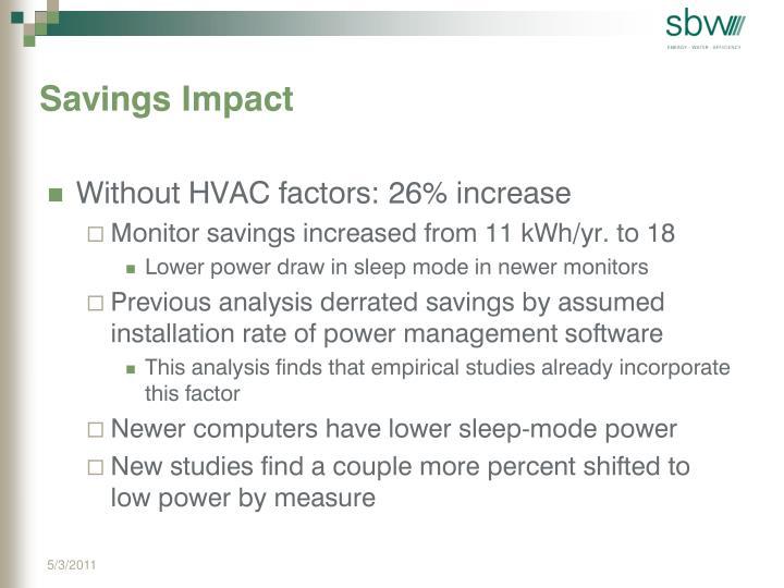 Savings Impact