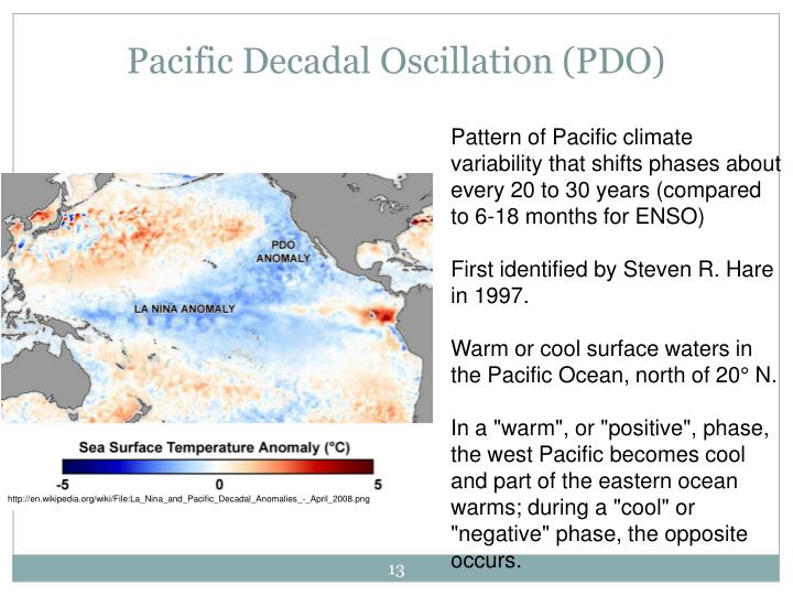 Pacific Decadal Oscillation (PDO)