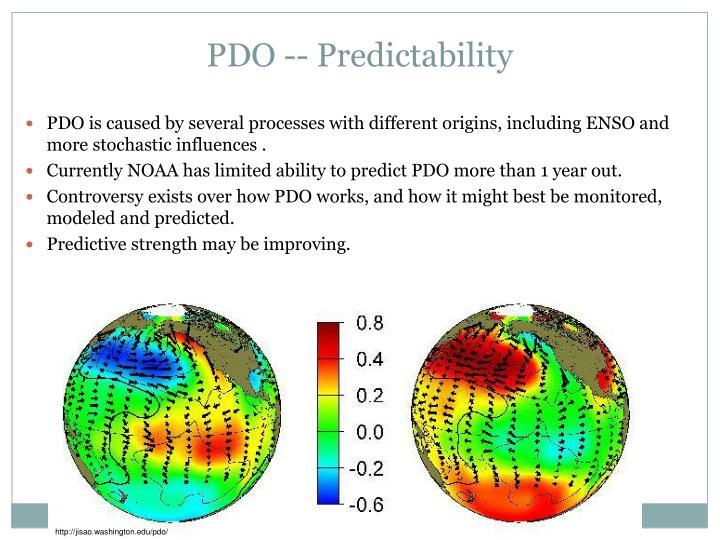 PDO -- Predictability