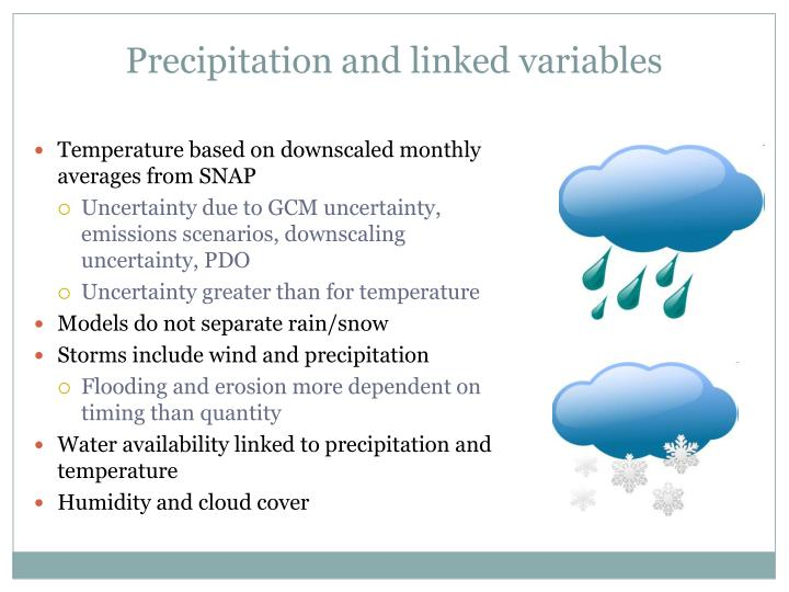 Precipitation and linked variables