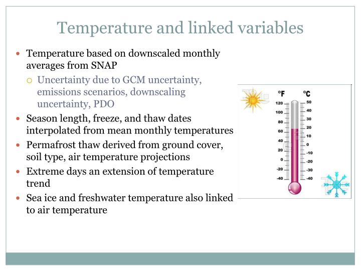 Temperature and linked variables