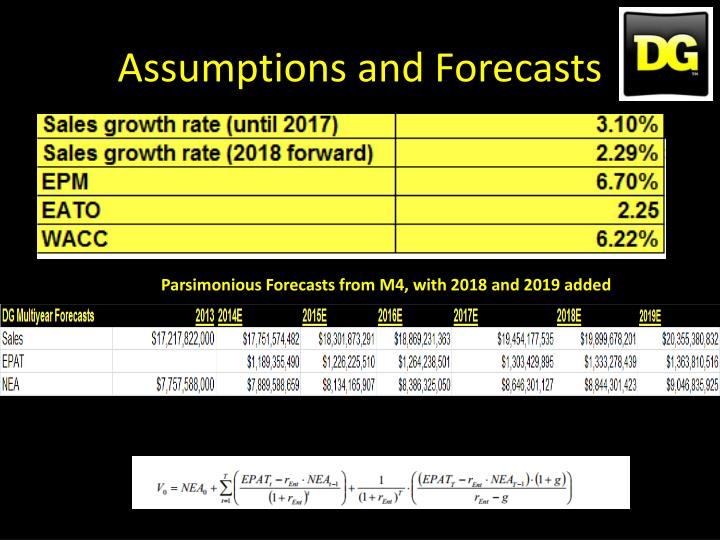 Assumptions and Forecasts