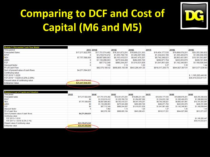 Comparing to DCF and Cost of