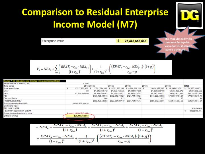 Comparison to Residual