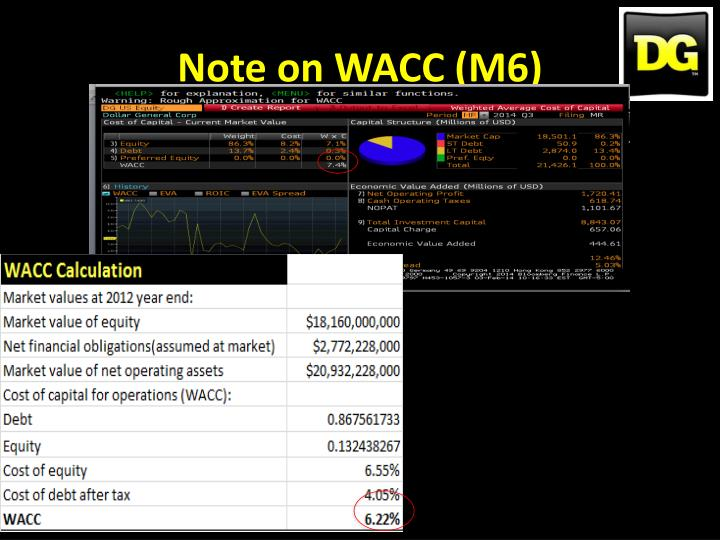 Note on WACC (M6)