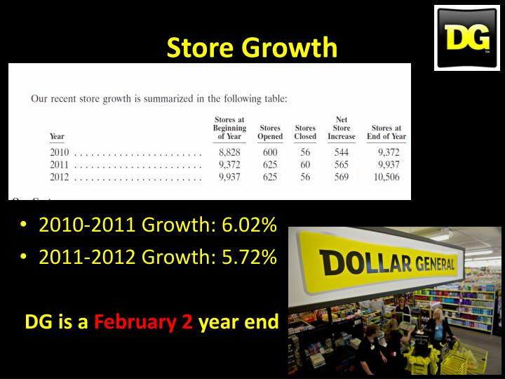 Store Growth