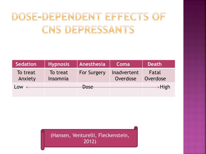 Dose-Dependent effects of    cns depressants