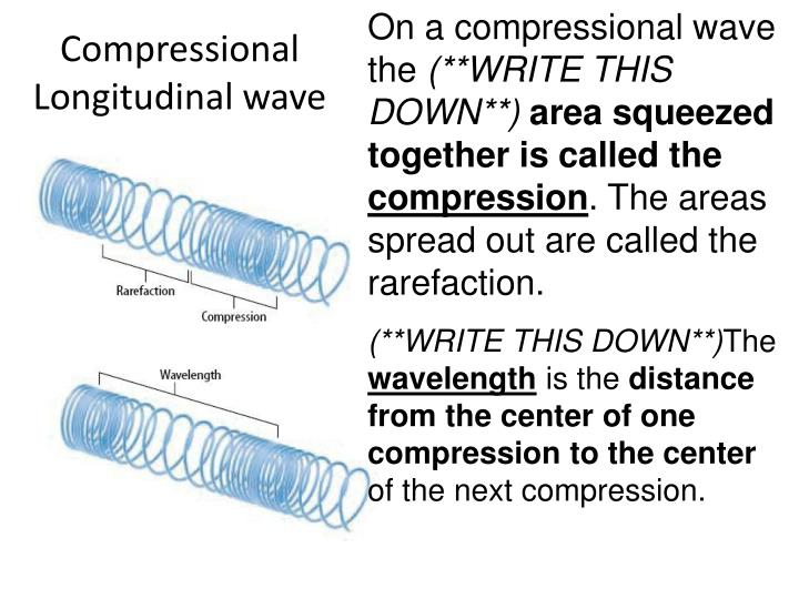 On a compressional wave the