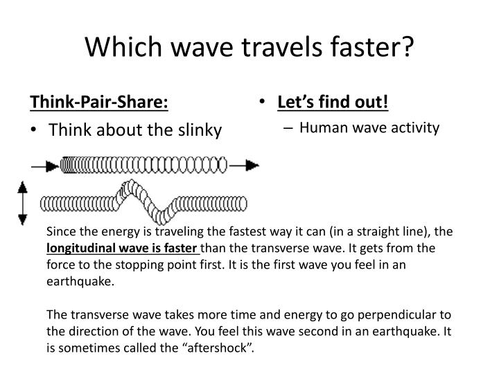 Which wave travels faster?