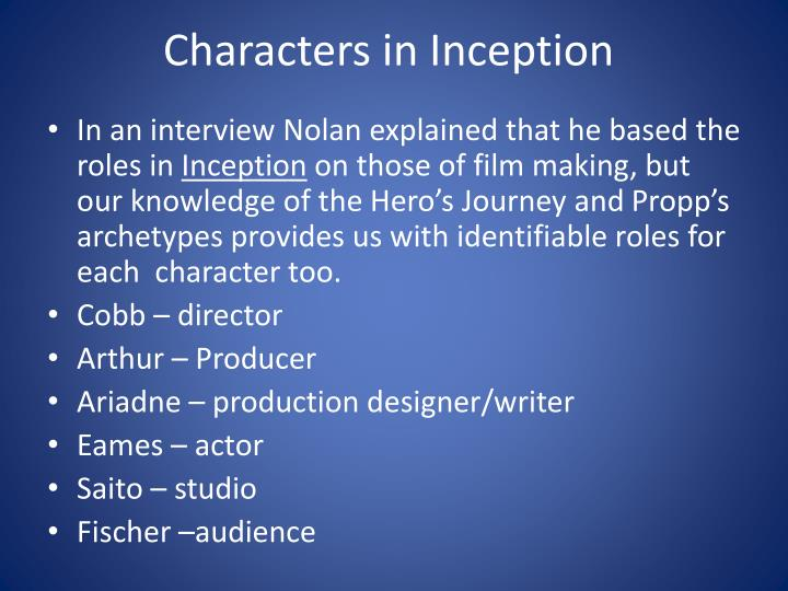 Characters in Inception