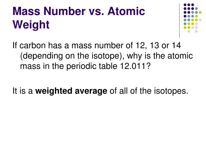 Mass Number vs. Atomic Weight