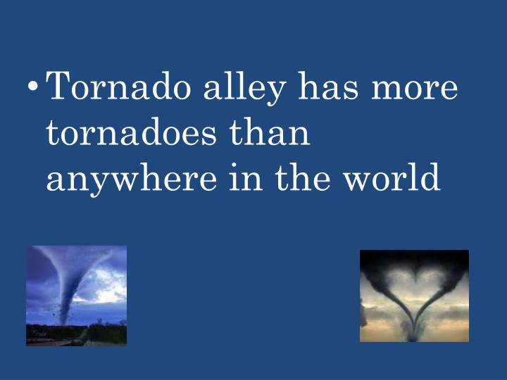 Tornado alley has more tornadoes than anywhere in the world