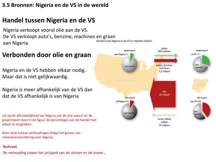 3.5 Bronnen: Nigeria en de VS in de wereld